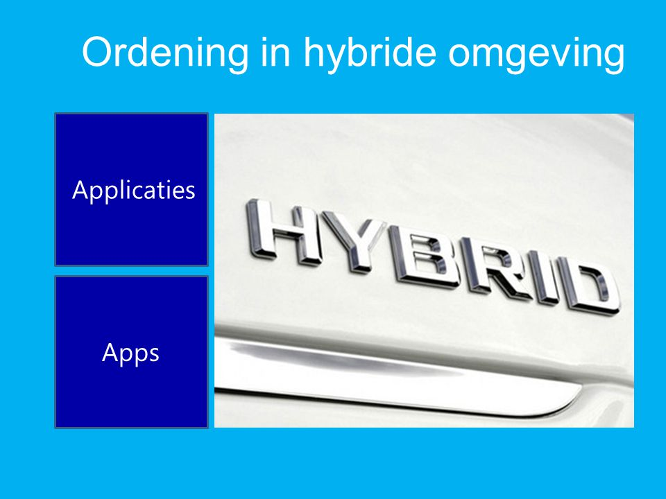 Ordening in hybride omgeving Applicaties Apps