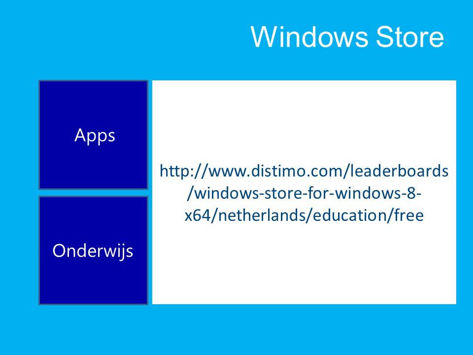 Windows Store http://www.distimo.com/leaderboards /windows-store-for-windows-8- x64/netherlands/education/free Apps Onderwijs
