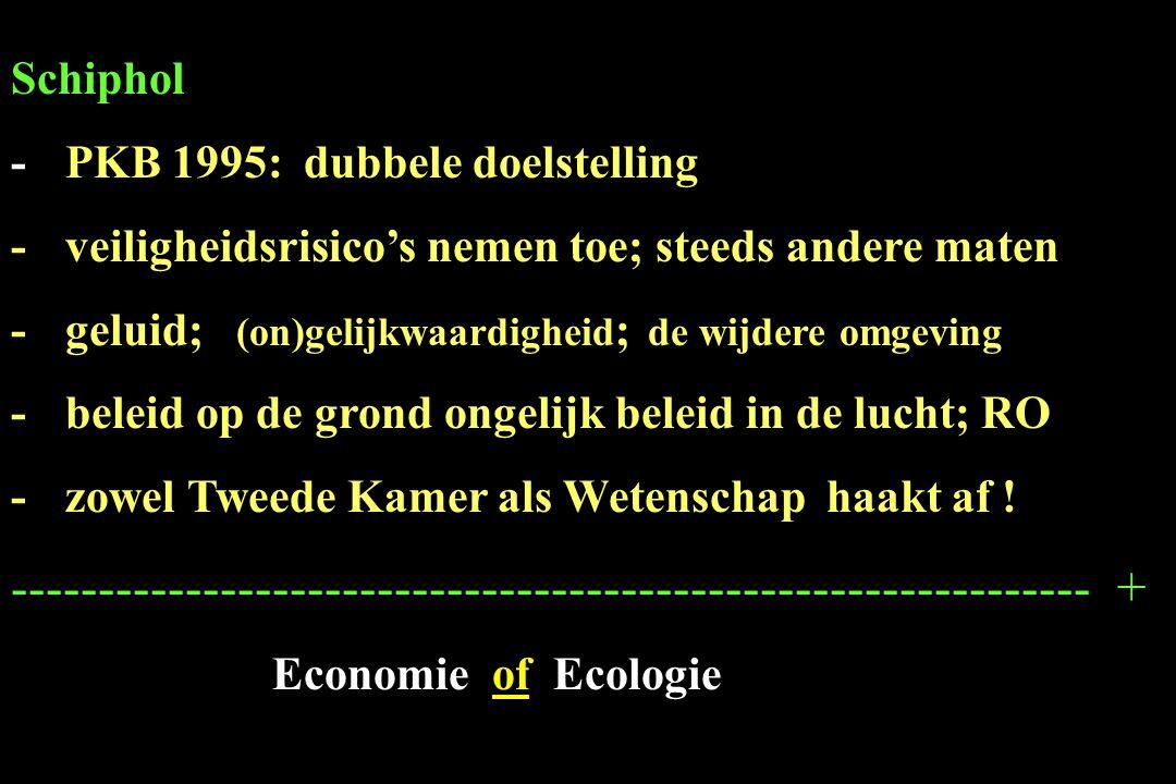 Schiphol -PKB 1995: dubbele doelstelling -veiligheidsrisico's nemen toe; steeds andere maten -geluid; (on)gelijkwaardigheid ; de wijdere omgeving -bel