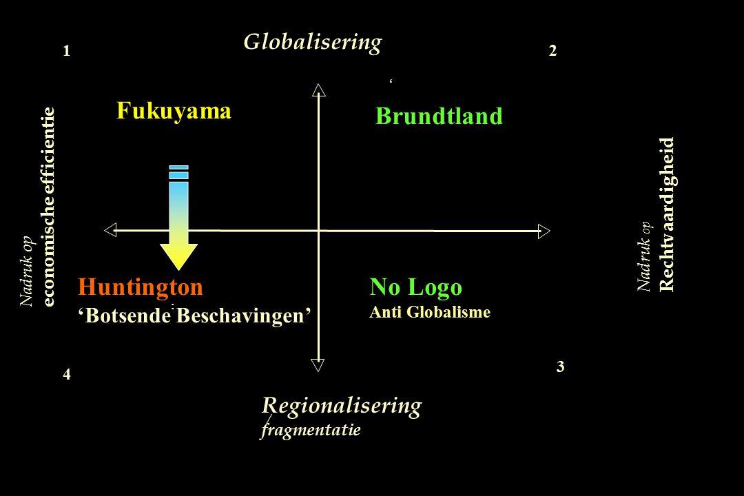Nadruk op Rechtvaardigheid Globalisering Regionalisering fragmentatie / Fukuyama 1 Nadruk op economische efficientie No Logo Anti Globalisme ' Brundtl