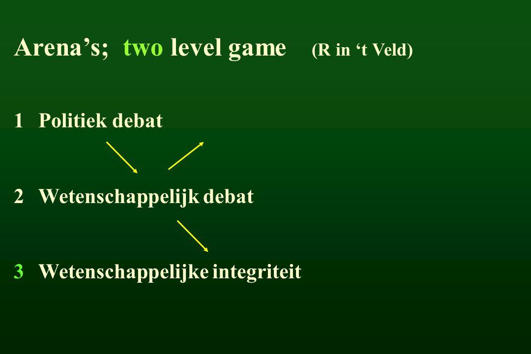 Waarnemingen Theorie Model Empirische wetten / Model Niewe Hypothese Theorie start punt Alle waarnemingen theorie geladen Falsificatie vs confirmatie 'Consensus' i.p.v.