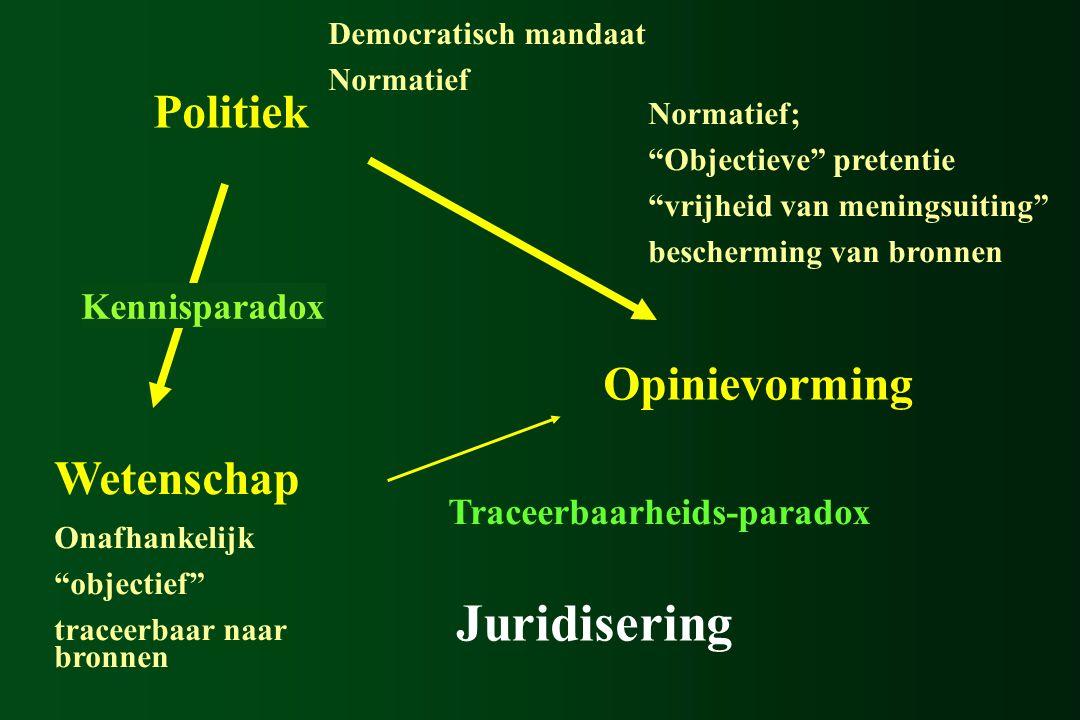 """Politiek Wetenschap Opinievorming Kennisparadox Traceerbaarheids-paradox Onafhankelijk """"objectief"""" traceerbaar naar bronnen Democratisch mandaat Norma"""