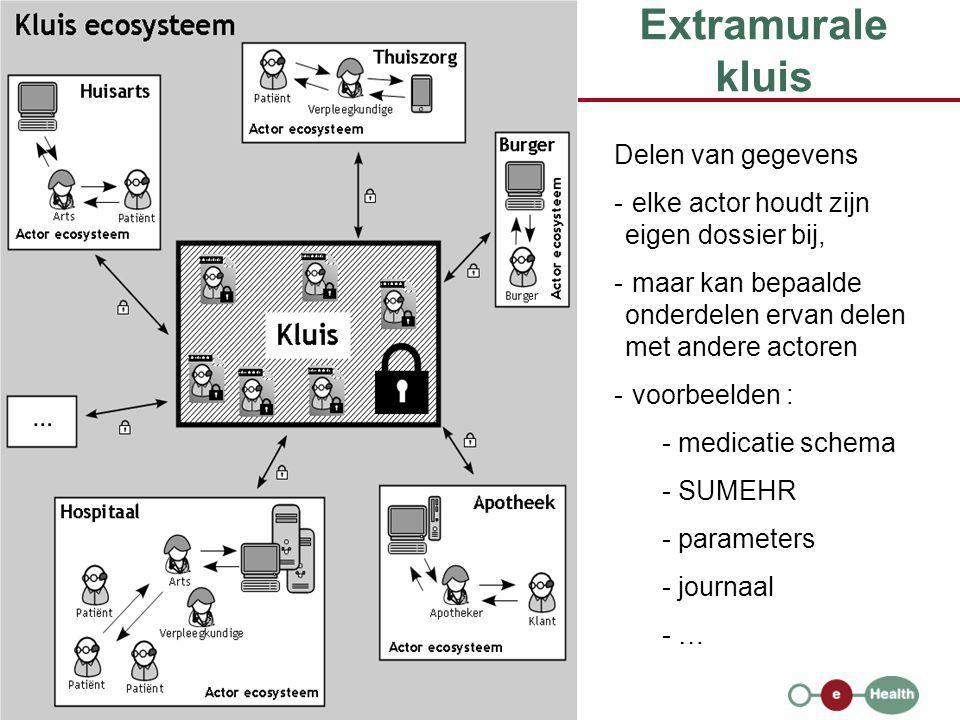 26 6/3/2012 Extramurale kluis Delen van gegevens - elke actor houdt zijn eigen dossier bij, - maar kan bepaalde onderdelen ervan delen met andere actoren - voorbeelden : - medicatie schema - SUMEHR - parameters - journaal - …