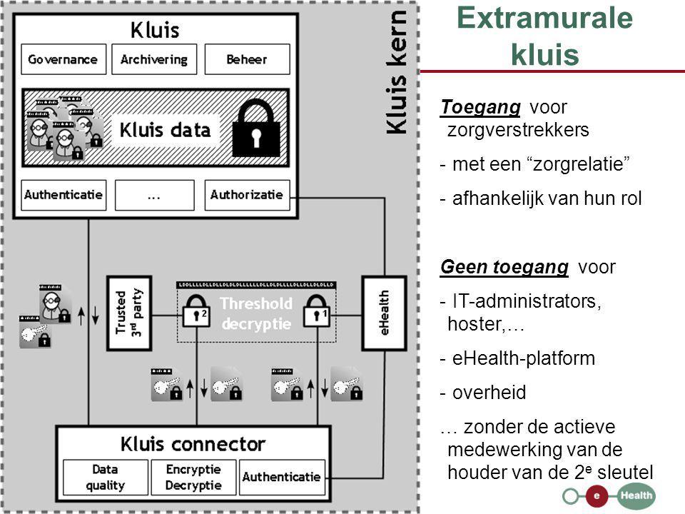 27 6/3/2012 Extramurale kluis Toegang voor zorgverstrekkers - met een zorgrelatie - afhankelijk van hun rol Geen toegang voor - IT-administrators, hoster,… - eHealth-platform - overheid … zonder de actieve medewerking van de houder van de 2 e sleutel