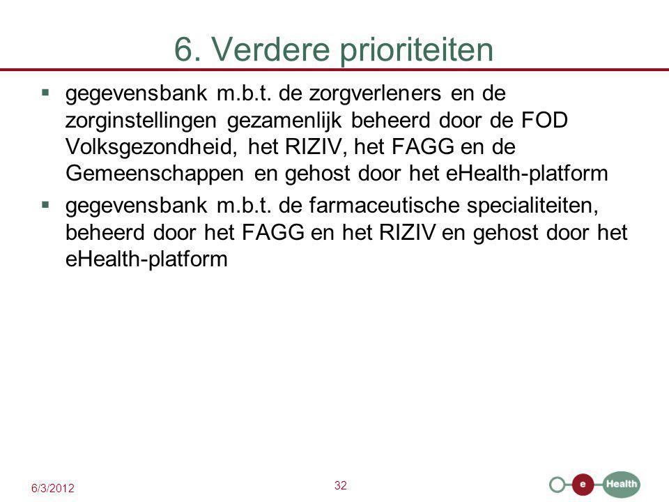 32 6/3/2012 6. Verdere prioriteiten  gegevensbank m.b.t.