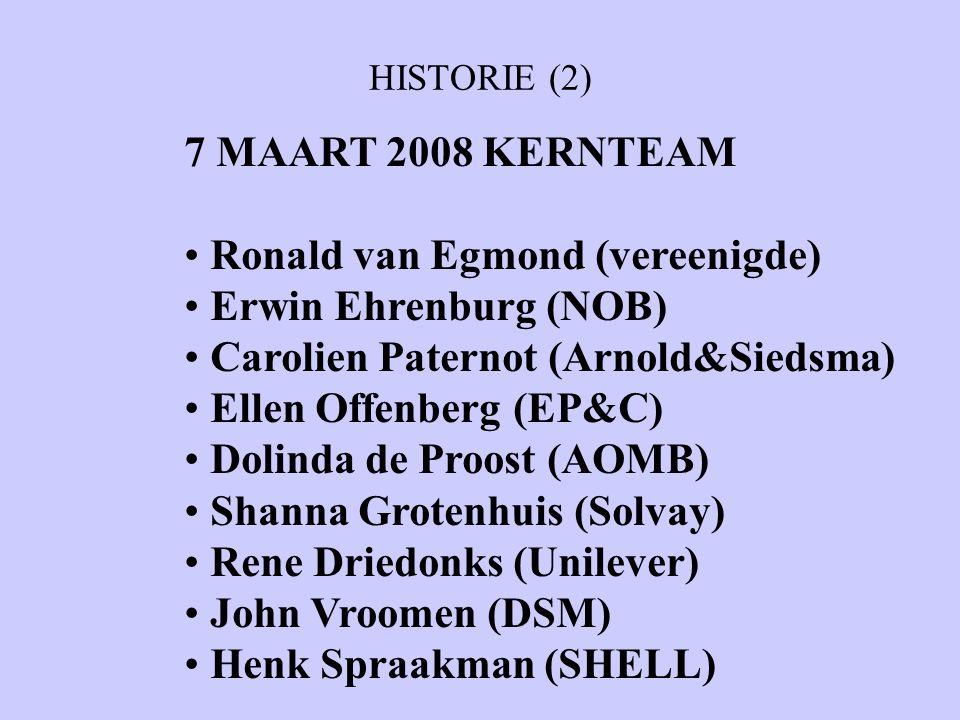 HISTORIE (2) 7 MAART 2008 KERNTEAM Ronald van Egmond (vereenigde) Erwin Ehrenburg (NOB) Carolien Paternot (Arnold&Siedsma) Ellen Offenberg (EP&C) Dolinda de Proost (AOMB) Shanna Grotenhuis (Solvay) Rene Driedonks (Unilever) John Vroomen (DSM) Henk Spraakman (SHELL)