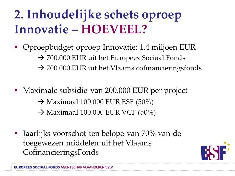 2. Inhoudelijke schets oproep Innovatie – HOEVEEL?  Oproepbudget oproep Innovatie: 1,4 miljoen EUR  700.000 EUR uit het Europees Sociaal Fonds  700