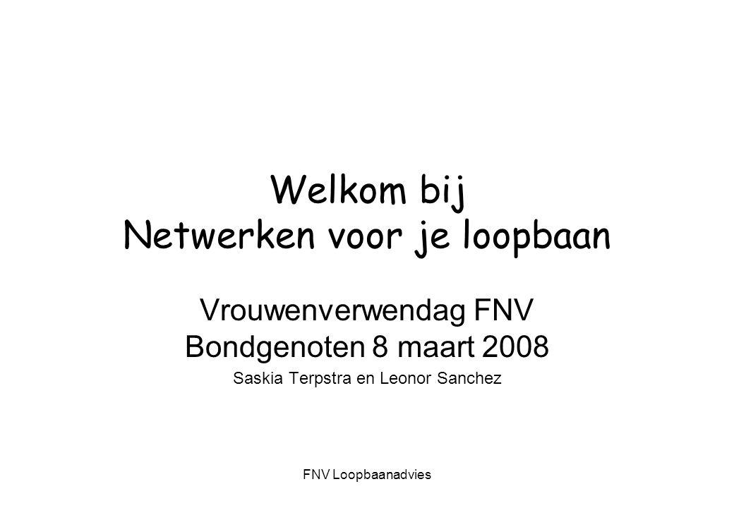 FNV Loopbaanadvies Programma Opwarmer welkom Wat is Netwerken Doel van Netwerken Visitekaartje & Netwerkmarkt Netwerkactieplan Tips & Trics