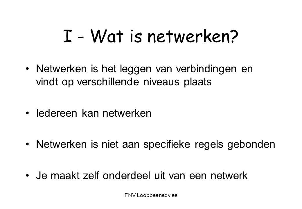 FNV Loopbaanadvies I - Wat is netwerken.