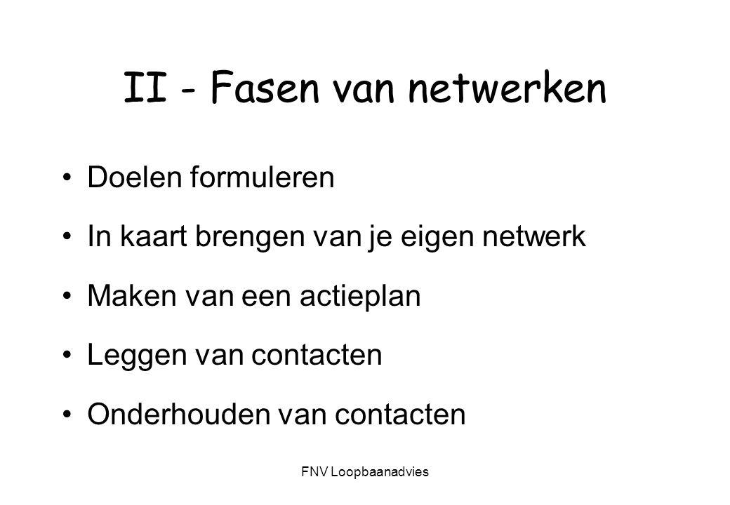 FNV Loopbaanadvies IV - Doelen formuleren Positief formuleren  wat wil ik.