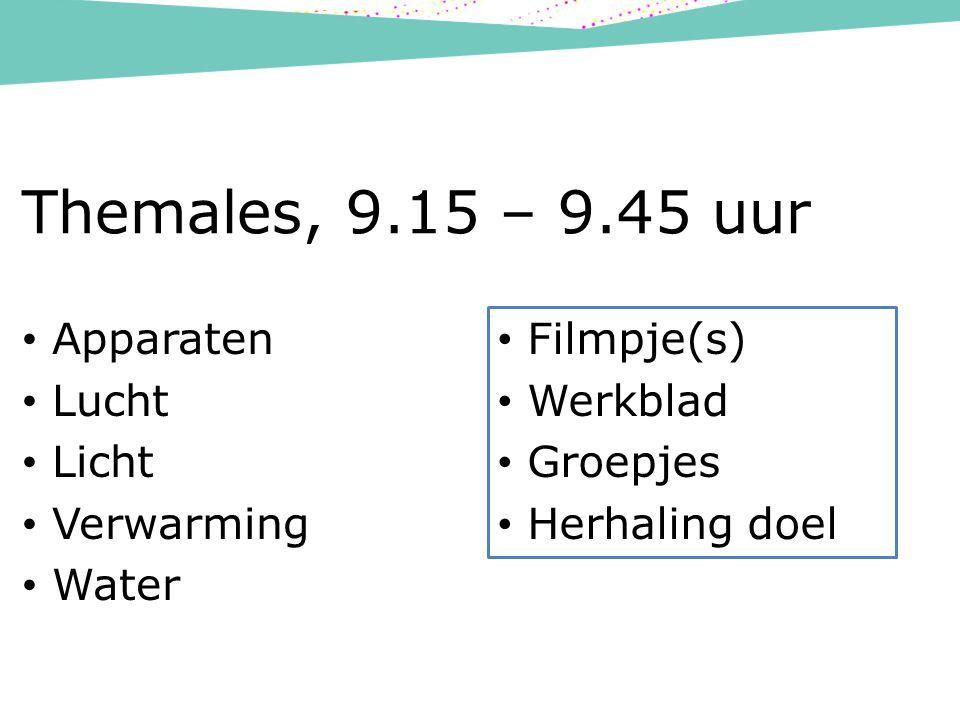 Themales, 9.15 – 9.45 uur Apparaten Lucht Licht Verwarming Water Filmpje(s) Werkblad Groepjes Herhaling doel