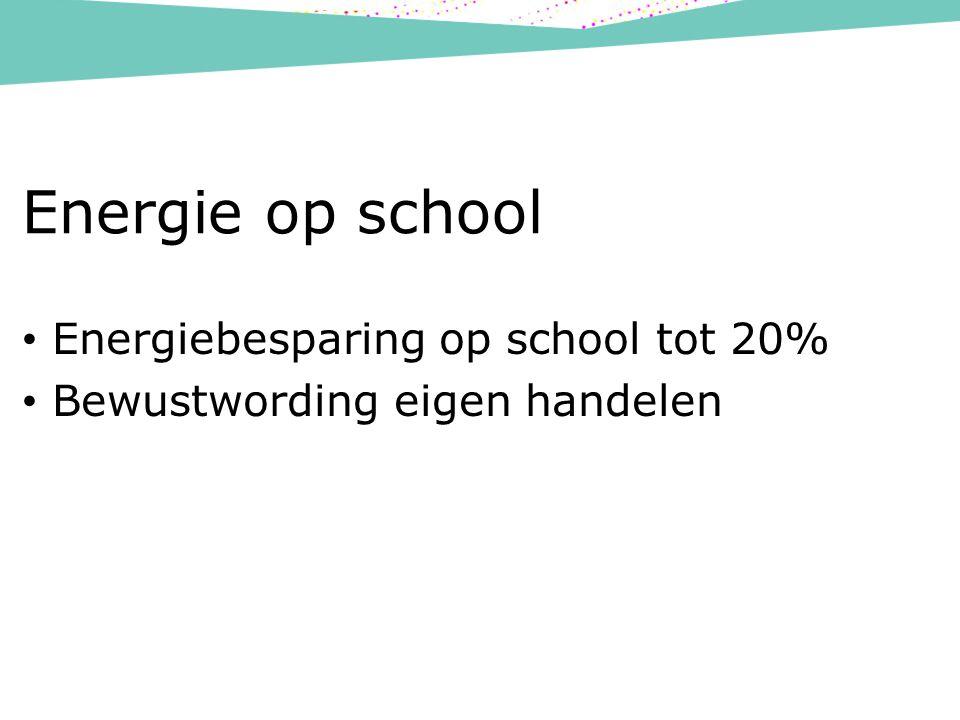 Energie op school Energiebesparing op school tot 20% Bewustwording eigen handelen