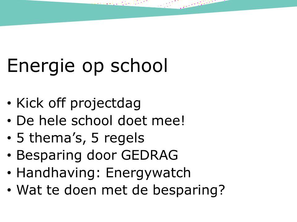 Energie op school Kick off projectdag De hele school doet mee.