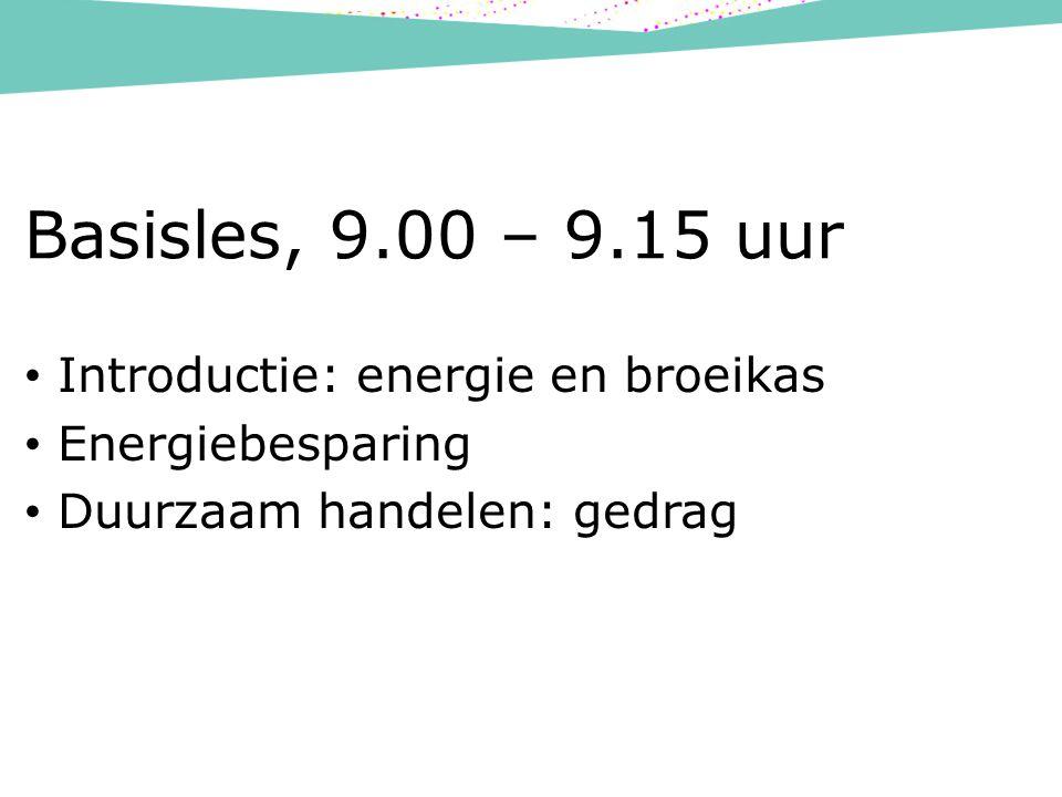 Basisles, 9.00 – 9.15 uur Introductie: energie en broeikas Energiebesparing Duurzaam handelen: gedrag