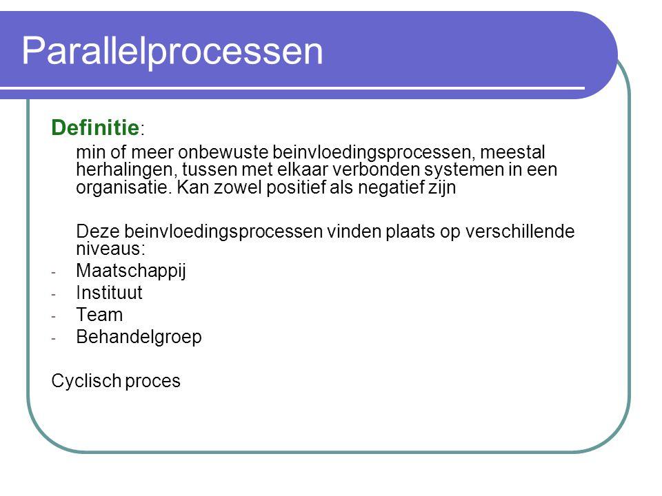Parallelprocessen Definitie : min of meer onbewuste beinvloedingsprocessen, meestal herhalingen, tussen met elkaar verbonden systemen in een organisat