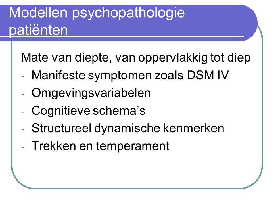 Modellen psychopathologie patiënten Mate van diepte, van oppervlakkig tot diep - Manifeste symptomen zoals DSM IV - Omgevingsvariabelen - Cognitieve s