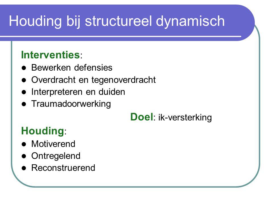 Houding bij structureel dynamisch Interventies : Bewerken defensies Overdracht en tegenoverdracht Interpreteren en duiden Traumadoorwerking Doel : ik-
