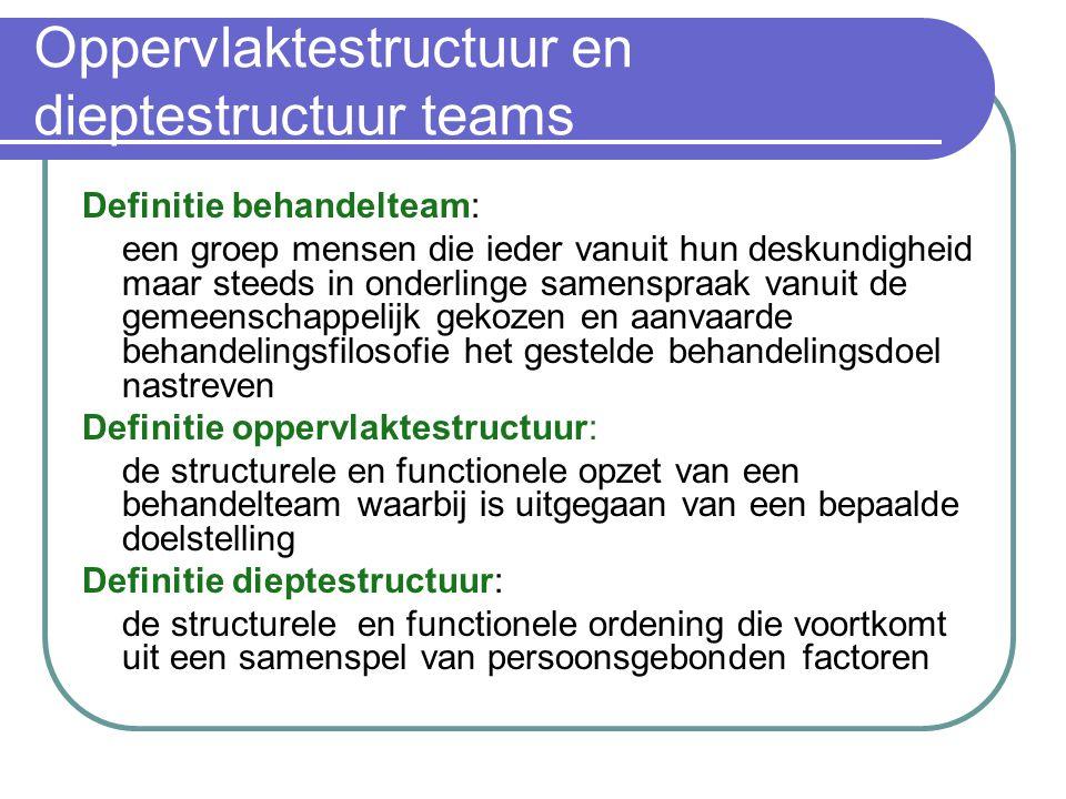 Oppervlaktestructuur en dieptestructuur teams Definitie behandelteam: een groep mensen die ieder vanuit hun deskundigheid maar steeds in onderlinge sa