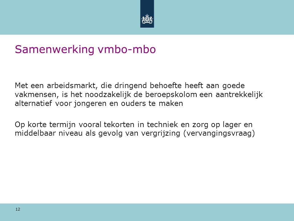 12 Samenwerking vmbo-mbo Met een arbeidsmarkt, die dringend behoefte heeft aan goede vakmensen, is het noodzakelijk de beroepskolom een aantrekkelijk
