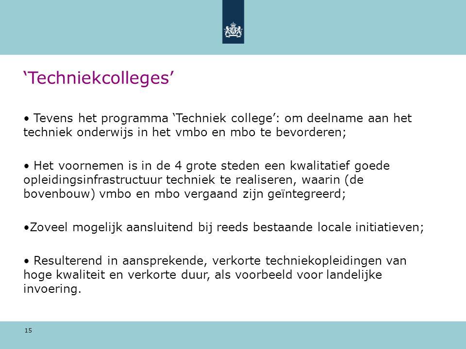 15 'Techniekcolleges' Tevens het programma 'Techniek college': om deelname aan het techniek onderwijs in het vmbo en mbo te bevorderen; Het voornemen