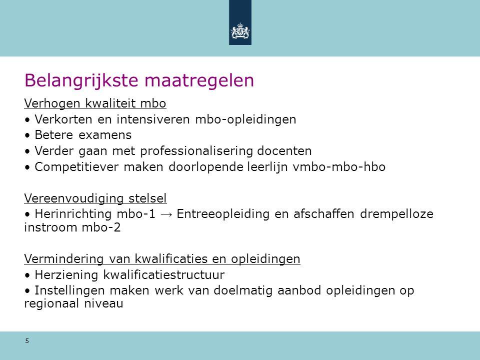 5 Belangrijkste maatregelen Verhogen kwaliteit mbo Verkorten en intensiveren mbo-opleidingen Betere examens Verder gaan met professionalisering docent