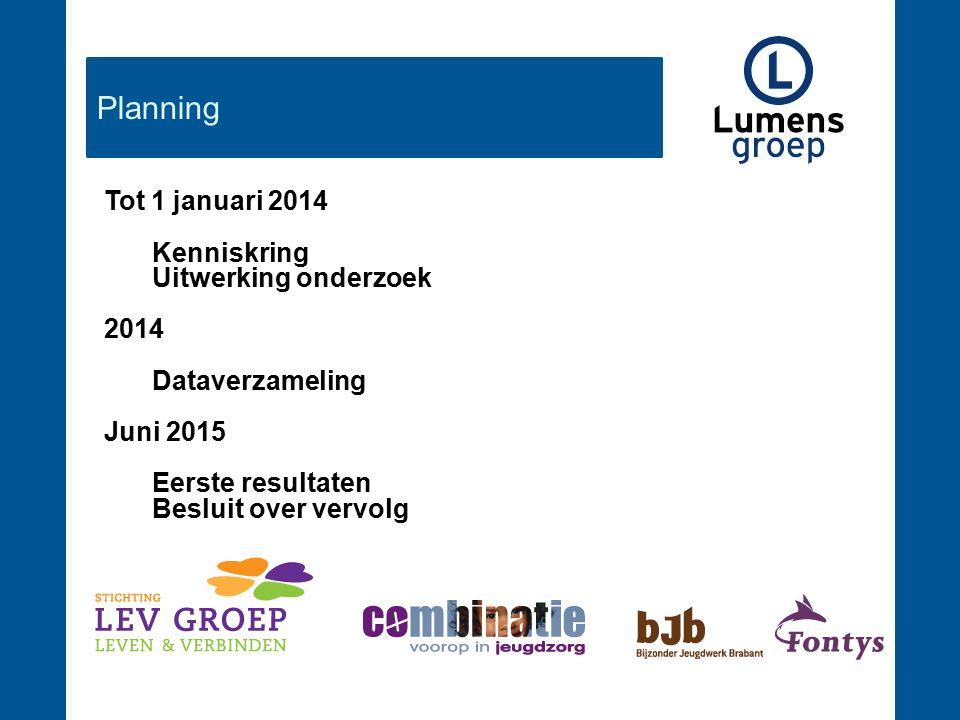 Planning Tot 1 januari 2014 Kenniskring Uitwerking onderzoek 2014 Dataverzameling Juni 2015 Eerste resultaten Besluit over vervolg