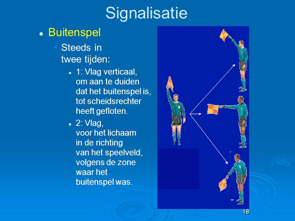 18 Signalisatie Buitenspel Steeds in twee tijden: 1: Vlag verticaal, om aan te duiden dat het buitenspel is, tot scheidsrechter heeft gefloten. 2: Vla