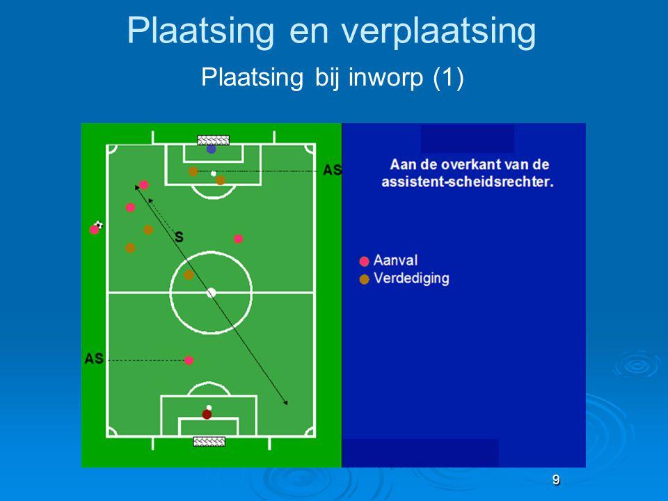 9 Plaatsing en verplaatsing Plaatsing bij inworp (1)
