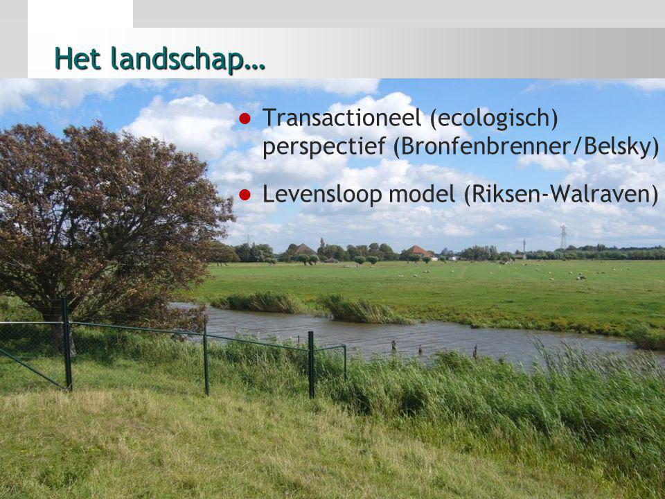 Het landschap… Transactioneel (ecologisch) perspectief (Bronfenbrenner/Belsky) Levensloop model (Riksen-Walraven)
