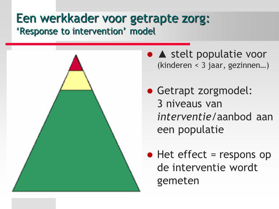 Een werkkader voor getrapte zorg: 'Response to intervention' model ▲ stelt populatie voor (kinderen < 3 jaar, gezinnen…) Getrapt zorgmodel: 3 niveaus