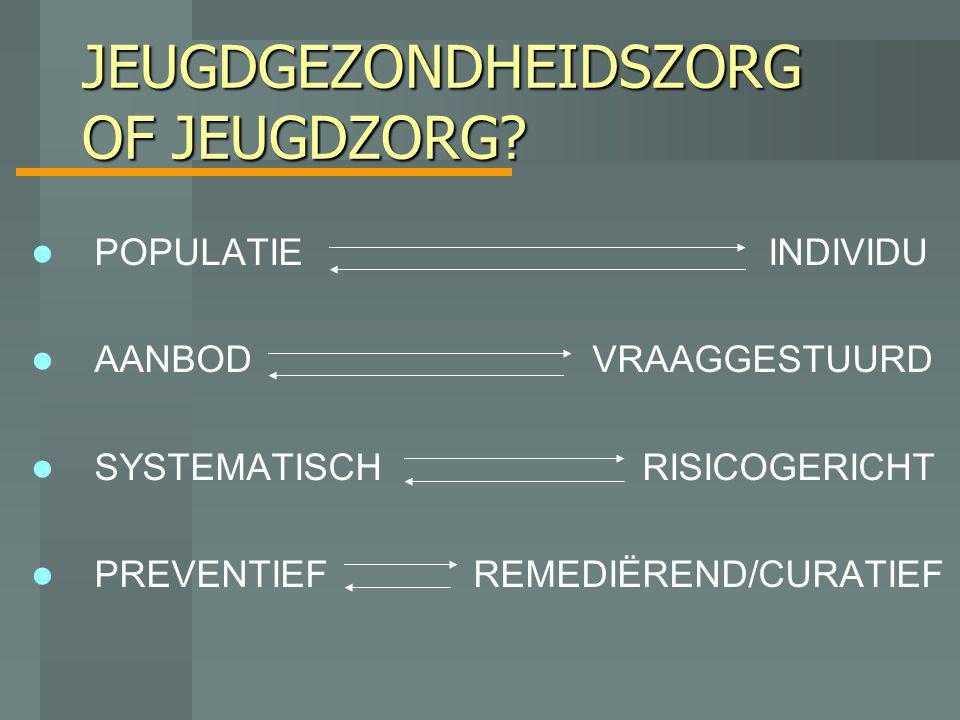JEUGDGEZONDHEIDSZORG OF JEUGDZORG? POPULATIE INDIVIDU AANBOD VRAAGGESTUURD SYSTEMATISCH RISICOGERICHT PREVENTIEF REMEDIËREND/CURATIEF