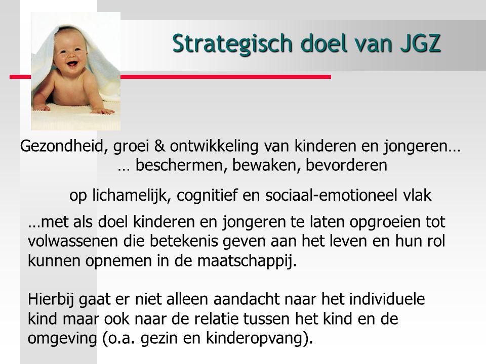 Strategisch doel van JGZ op lichamelijk, cognitief en sociaal-emotioneel vlak …met als doel kinderen en jongeren te laten opgroeien tot volwassenen di