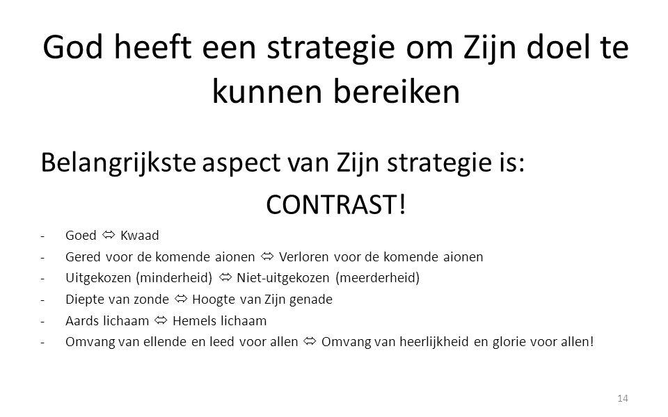 God heeft een strategie om Zijn doel te kunnen bereiken Belangrijkste aspect van Zijn strategie is: CONTRAST.