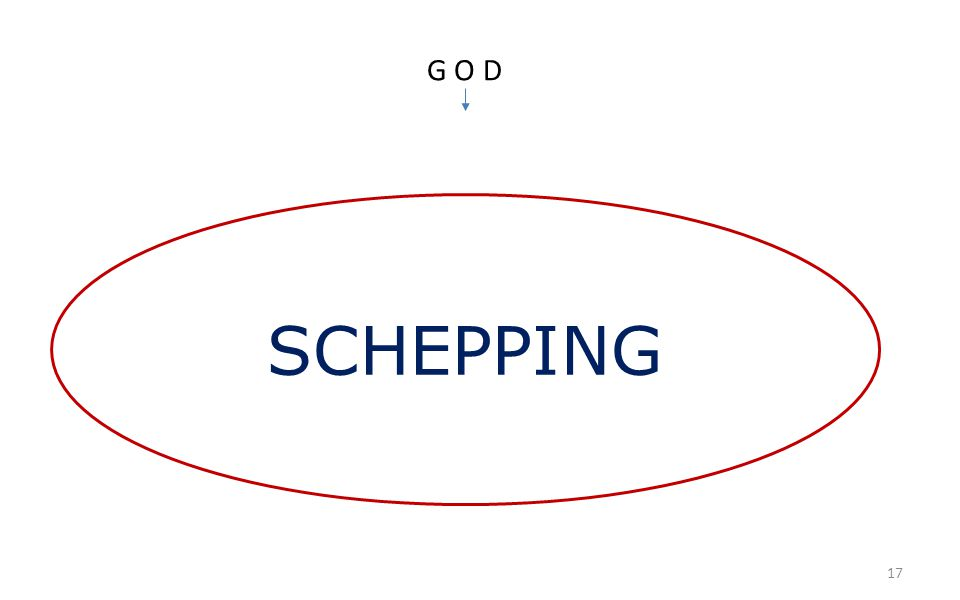 17 G O D SCHEPPING