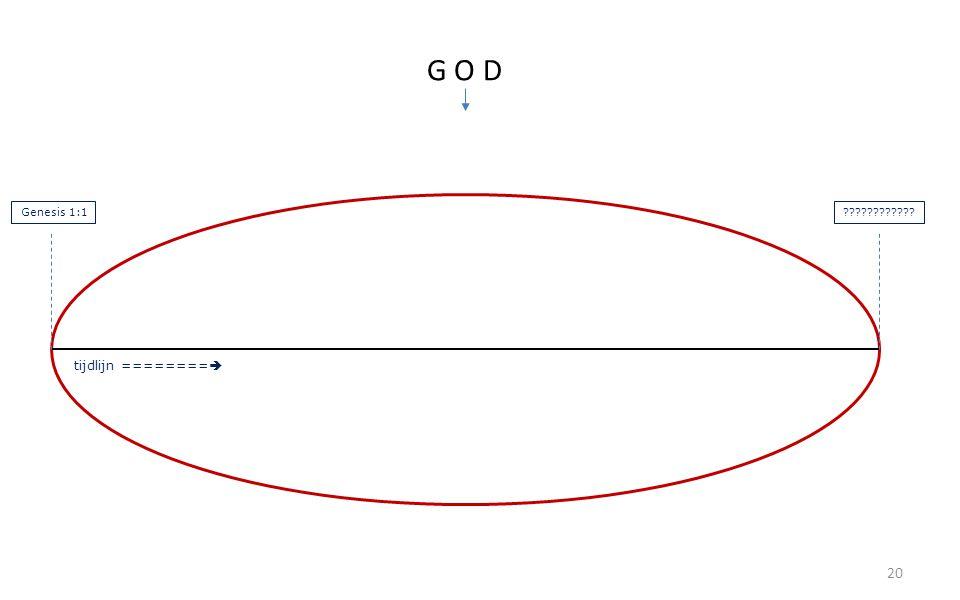 20 G O D tijdlijn ========  Genesis 1:1????????????