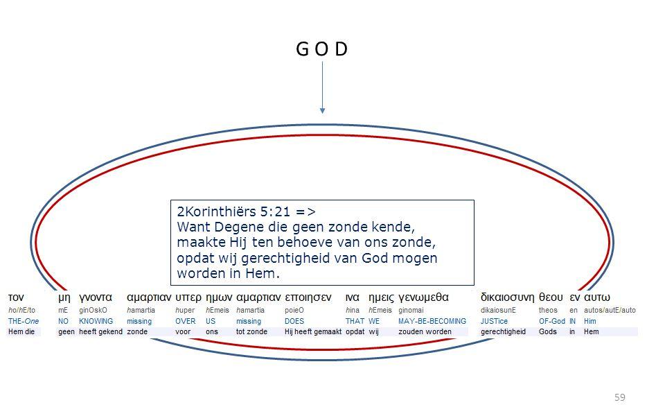 59 G O D 2Korinthiërs 5:21 => Want Degene die geen zonde kende, maakte Hij ten behoeve van ons zonde, opdat wij gerechtigheid van God mogen worden in