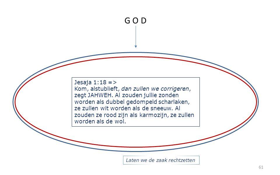 61 G O D Jesaja 1:18 => Kom, alstublieft, dan zullen we corrigeren, zegt JAHWEH. Al zouden jullie zonden worden als dubbel gedompeld scharlaken, ze zu