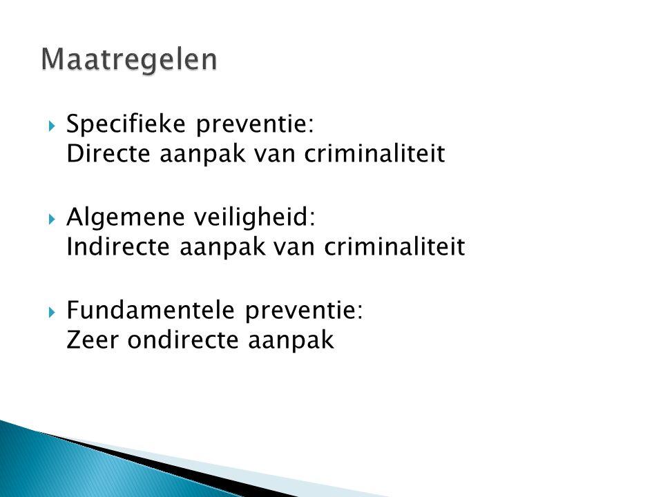 Specifieke preventie: Directe aanpak van criminaliteit  Algemene veiligheid: Indirecte aanpak van criminaliteit  Fundamentele preventie: Zeer ondirecte aanpak