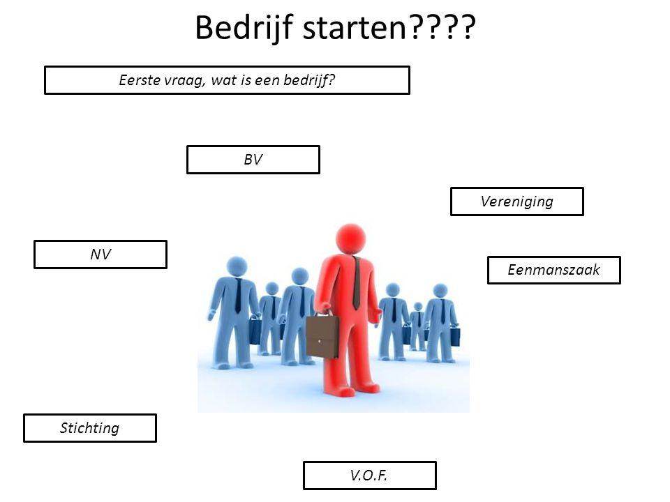 Ondernemingsvormen BV Stichting V.O.F.