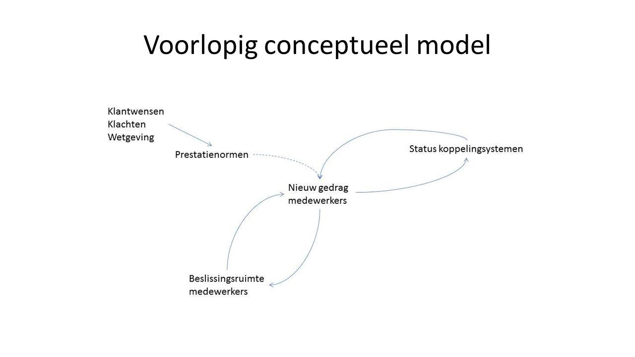 Voorlopig conceptueel model