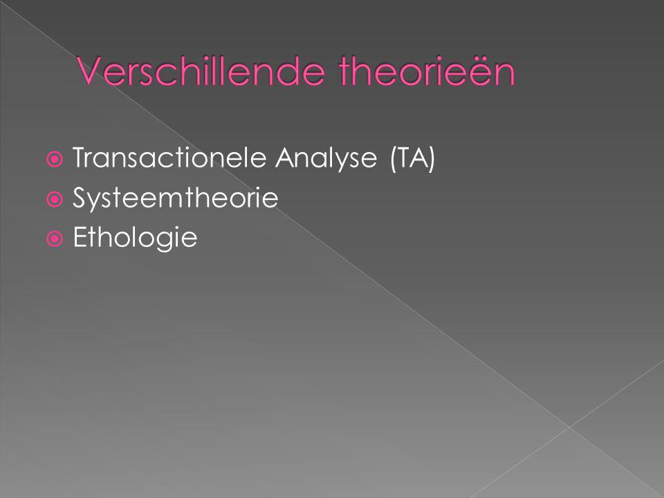  Transactionele Analyse (TA)  Systeemtheorie  Ethologie