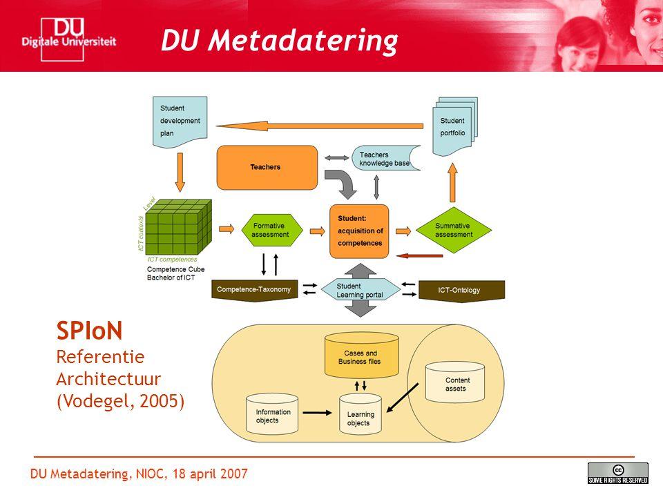 DU Metadatering, NIOC, 18 april 2007 DU Metadatering Wat nodig.