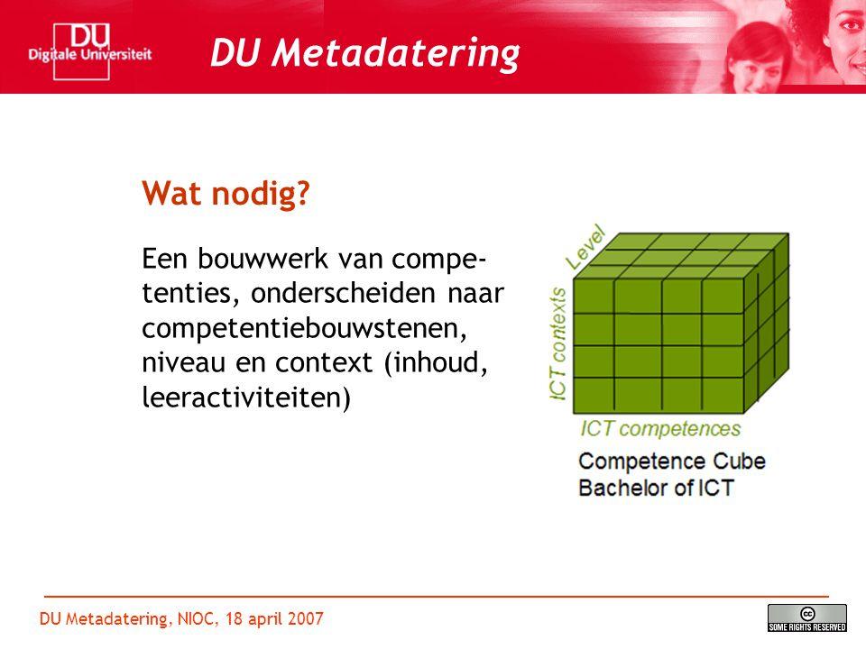 DU Metadatering, NIOC, 18 april 2007 DU Metadatering Waarom.