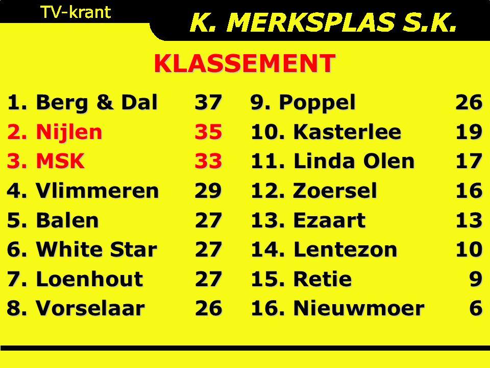 1. Berg & Dal 37 2. Nijlen35 3. MSK33 4. Vlimmeren29 5.