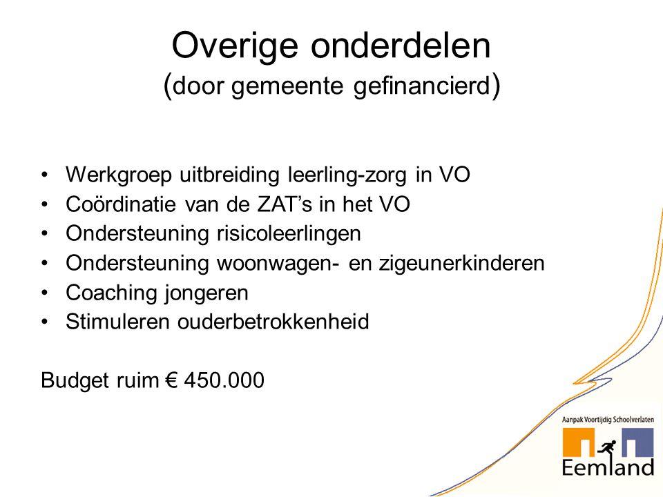Overige onderdelen ( door gemeente gefinancierd ) Werkgroep uitbreiding leerling-zorg in VO Coördinatie van de ZAT's in het VO Ondersteuning risicoleerlingen Ondersteuning woonwagen- en zigeunerkinderen Coaching jongeren Stimuleren ouderbetrokkenheid Budget ruim € 450.000