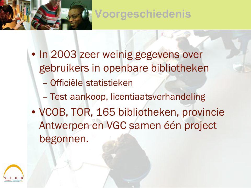 Voorgeschiedenis In 2003 zeer weinig gegevens over gebruikers in openbare bibliotheken –Officiële statistieken –Test aankoop, licentiaatsverhandeling VCOB, TOR, 165 bibliotheken, provincie Antwerpen en VGC samen één project begonnen.