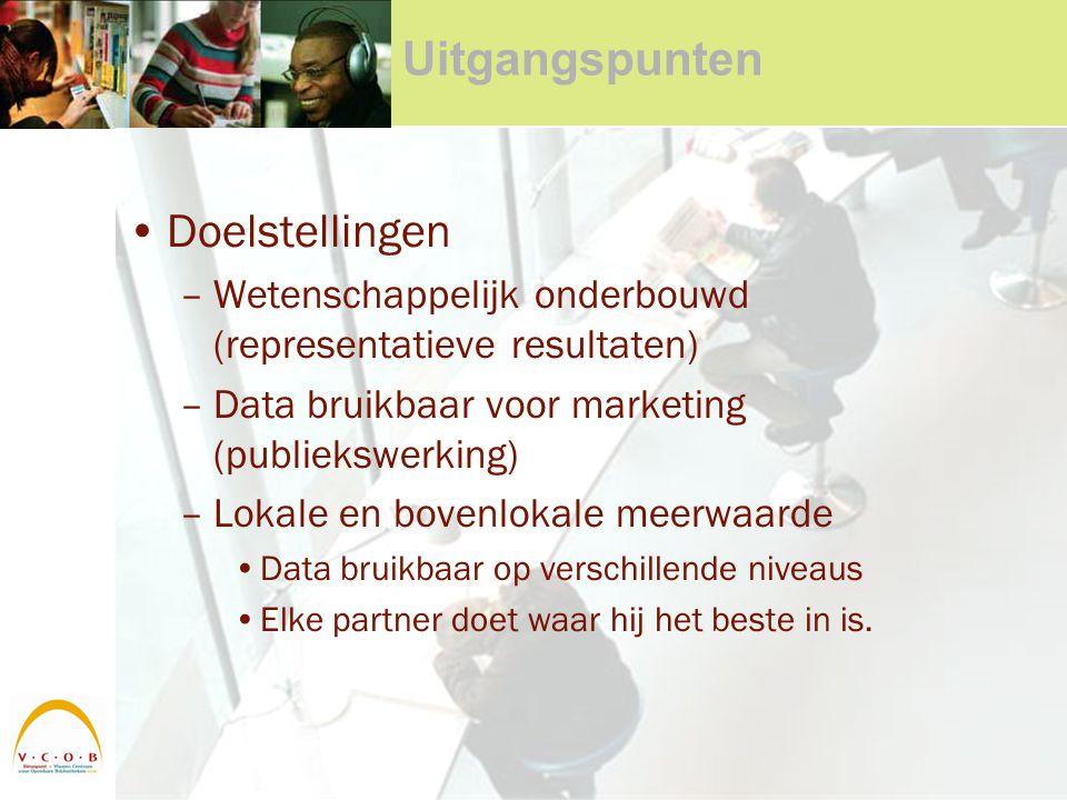 Uitgangspunten Doelstellingen –Wetenschappelijk onderbouwd (representatieve resultaten) –Data bruikbaar voor marketing (publiekswerking) –Lokale en bo