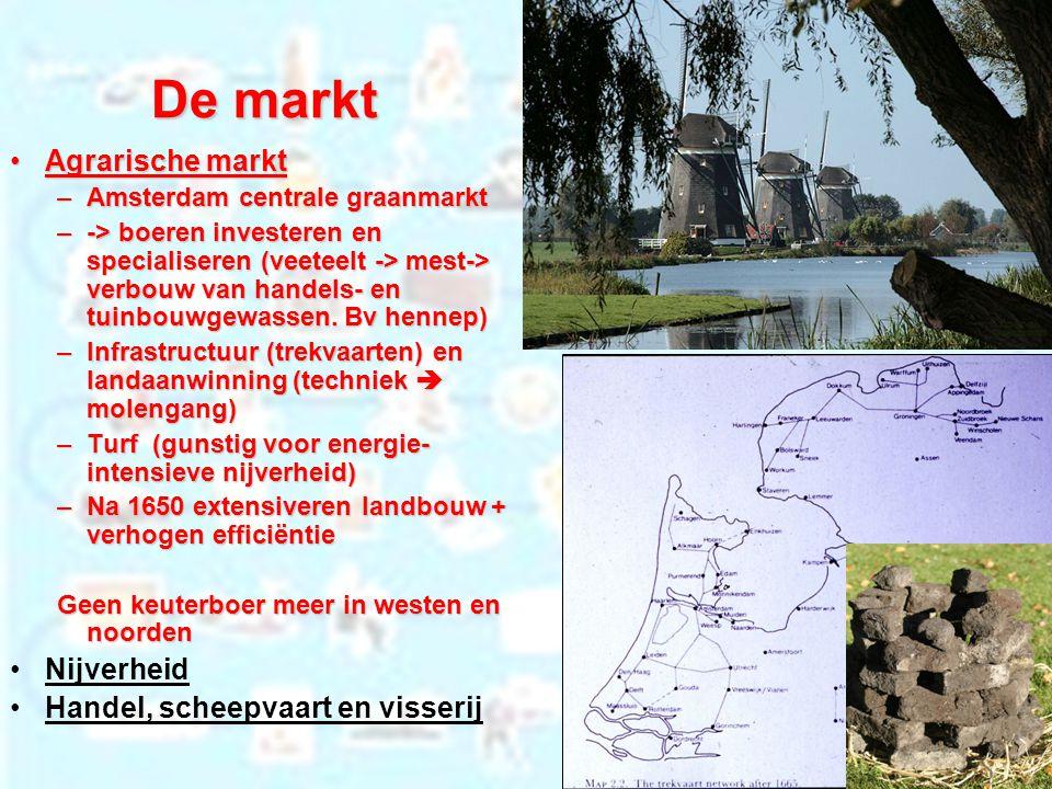 De markt Agrarische marktAgrarische markt –Amsterdam centrale graanmarkt –-> boeren investeren en specialiseren (veeteelt -> mest-> verbouw van handel