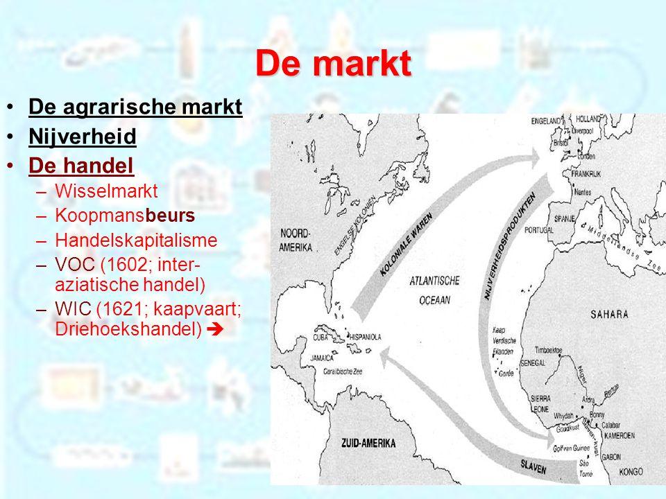 De markt De agrarische markt Nijverheid De handel –Wisselmarkt –Koopmansbeurs –Handelskapitalisme –VOC (1602; inter- aziatische handel) –WIC (1621; ka