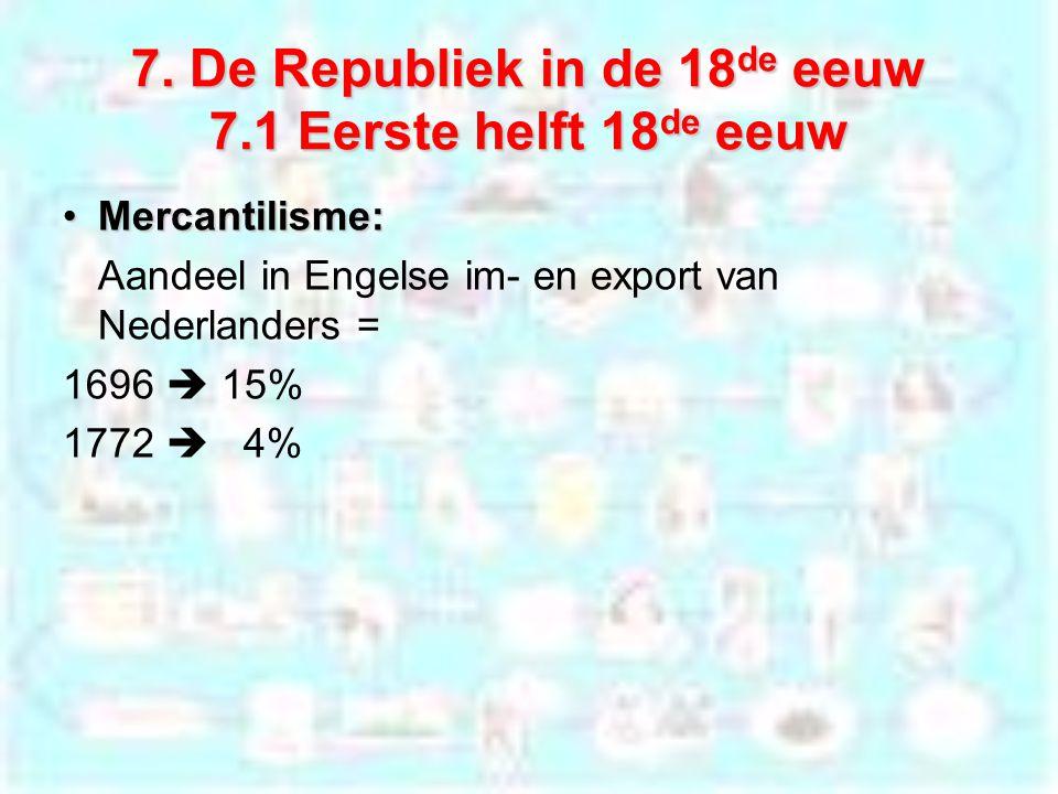 7. De Republiek in de 18 de eeuw 7.1 Eerste helft 18 de eeuw Mercantilisme:Mercantilisme: Aandeel in Engelse im- en export van Nederlanders = 1696  1